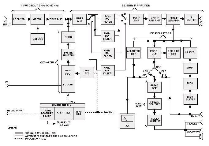 electrical block diagram symbols ireleast info electrical block diagram electrical auto wiring diagram schematic wiring block
